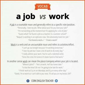 jobwork